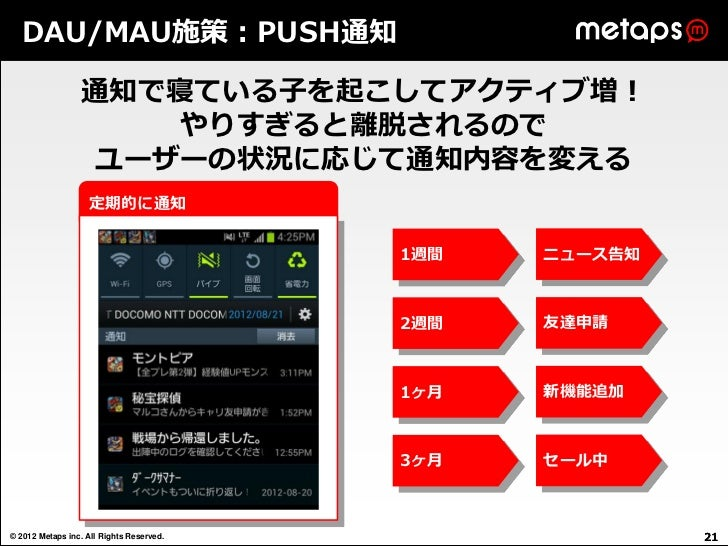 DAU/MAU施策:PUSH通知                  通知で寝ている子を起こしてアクティブ増!                      やりすぎると離脱されるので                   ユーザーの状況に応じて通知内...