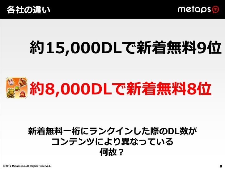 各社の違い                     約15,000DLで新着無料9位                     約8,000DLで新着無料8位                    新着無料一桁にランクインした際のDL数が    ...