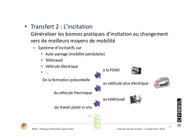 • Transfert2:L'incitation  Généraliserlesbonnespratiquesd'incitationauchangement  versdemeilleursmoyensdemo...