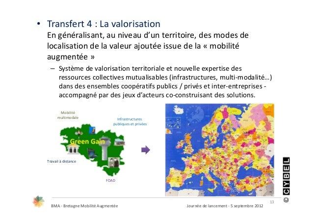 • Transfert4:Lavalorisation  Engénéralisant,auniveaud'unterritoire,desmodesde  localisationdelavaleurajou...