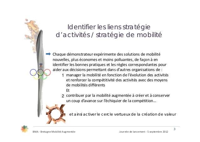 Identifier les liens stratégie                      d'activités / stratégie de mobilité                   Chaquedémonstra...