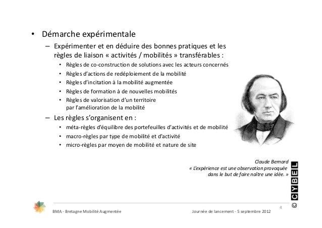 • Démarcheexpérimentale   – Expérimenteretendéduiredesbonnespratiquesetles     règlesdeliaison« activités/m...