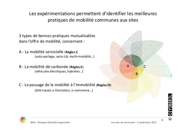 Lesexpérimentationspermettentd'identifierlesmeilleures              pratiquesdemobilitécommunesauxsites3types...
