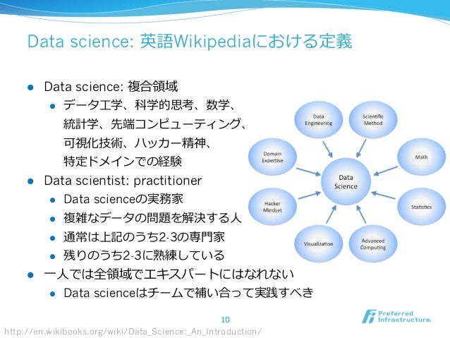Data science: 英語Wikipediaにおける定義 l Data science: 複合領領域 l データ⼯工学、科学的思考、数学、 統計学、先端コンピューティング、 可視化技術、ハッカー精神、 特定ドメインでの経験 l...