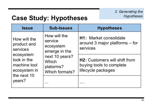 hypothesis developing court case study