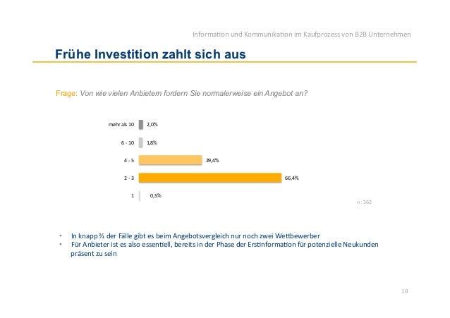 Informa)on und Kommunika)on im Kaufprozess von B2B Unternehmen Frühe Investition zahlt sich ausFrage: Von ...