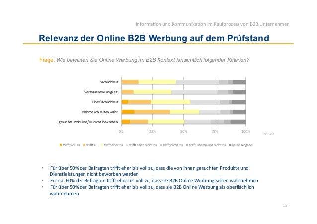 Informa)on und Kommunika)on im Kaufprozess von B2B Unternehmen Relevanz der Online B2B Werbung auf dem Prü...