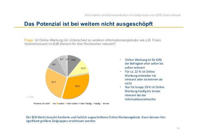 Informa)on und Kommunika)on im Kaufprozess von B2B Unternehmen Das Potenzial ist bei weitem nicht ausgesch...
