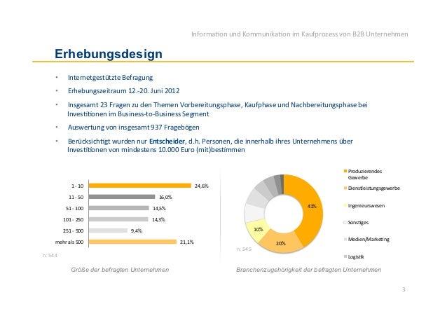 Informa)on und Kommunika)on im Kaufprozess von B2B Unternehmen          Erhebungsdesign          •       ...