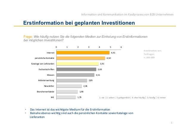 Informa)on und Kommunika)on im Kaufprozess von B2B Unternehmen Erstinformation bei geplanten Investitionen...