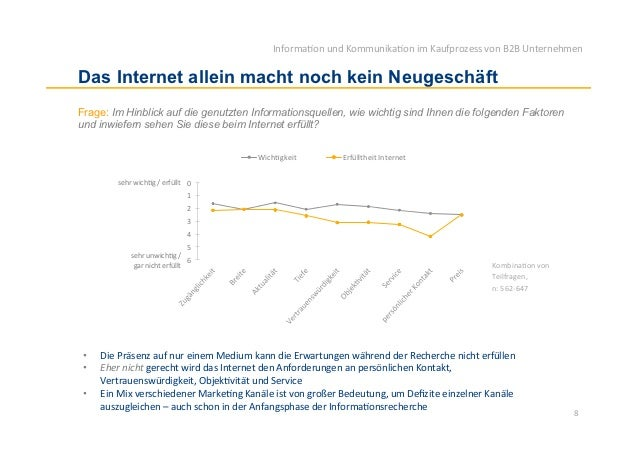 Informa)on und Kommunika)on im Kaufprozess von B2B Unternehmen Das Internet allein macht noch kein Neugesc...