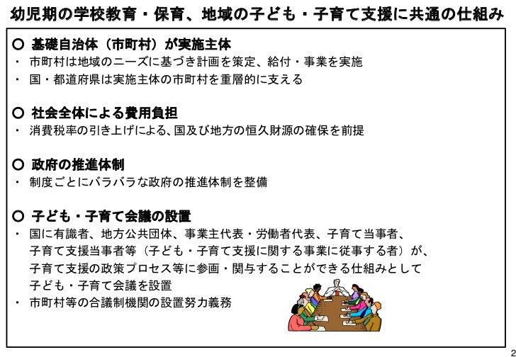 120929日本病児保育協会設立記念シンポジウム 発表資料01(橋本泰宏氏) Slide 3
