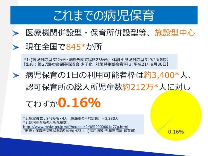 120929日本病児保育協会設立記念シンポジウム 発表資料02(駒崎弘樹) Slide 3