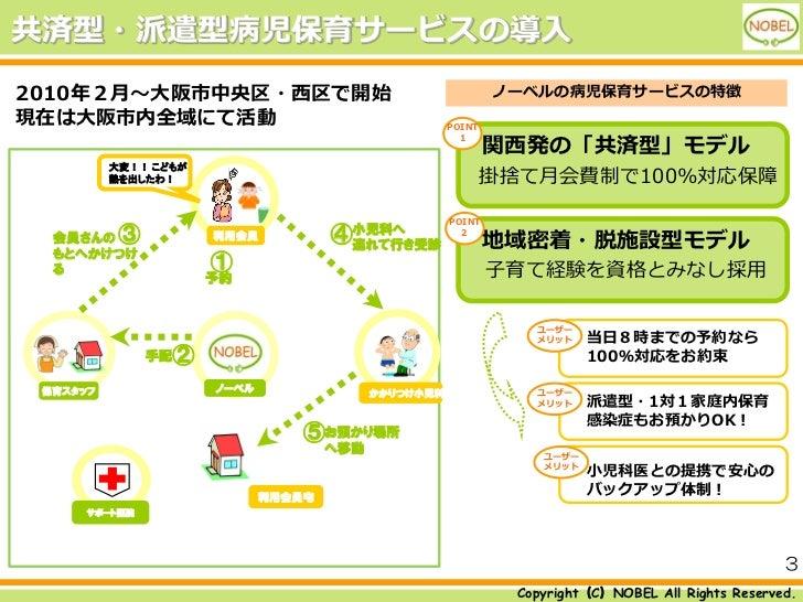120929日本病児保育協会設立記念シンポジウム 発表資料04(高亜希氏) Slide 3