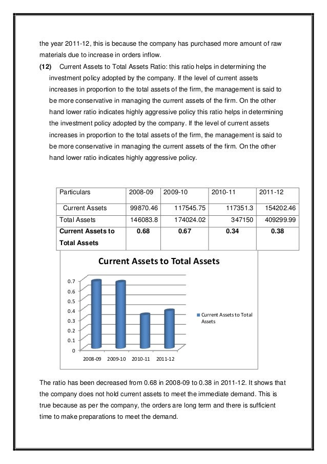 an analysis of working capital management 2018-6-13 working capital (abbreviated wc) is a financial metric which represents operating liquidity available to a business, organisation or other entity, including governmental entities.