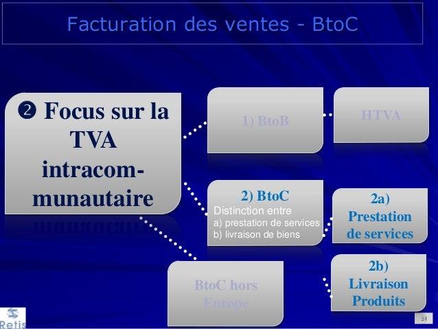 E Commerce Application De La Tva Intracommunautaire