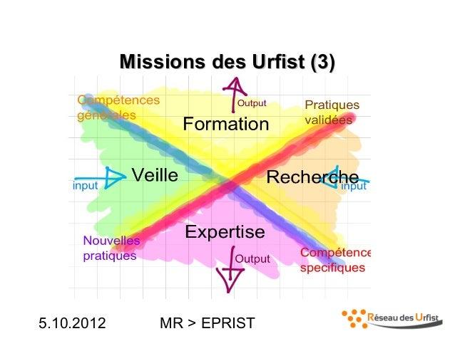 5.10.2012 MR > EPRISTMissions des Urfist (3)Missions des Urfist (3)
