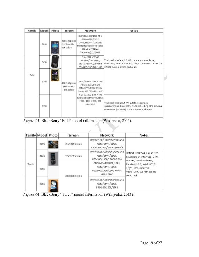 121013 Blackberry Business Audit (BMC 205 @ UofC)
