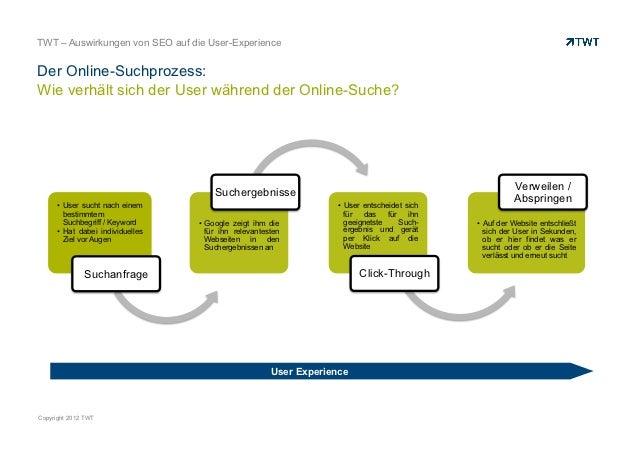 TWT – Auswirkungen von SEO auf die User-ExperienceDer Online-Suchprozess:Wie verhält sich der User während der Online-Such...