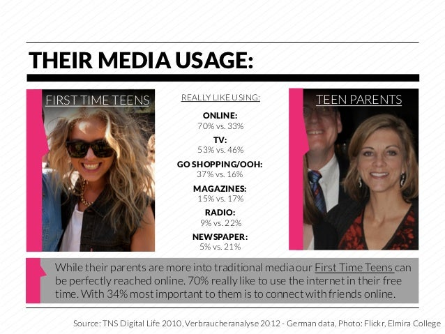 THEIR MEDIA USAGE: FIRST TIME TEENS                REALLY LIKE USING:                  TEEN PARENTS                       ...