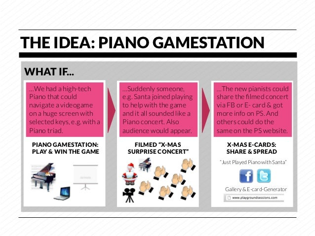 THE IDEA: PIANO GAMESTATIONWHAT IF... …We had a high-tech          …Suddenly someone,          …The new pianists could Pia...