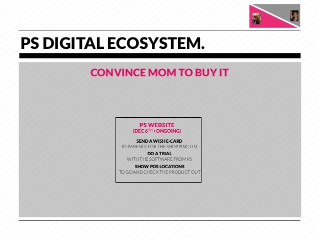 PS DIGITAL ECOSYSTEM.        CONVINCE MOM TO BUY IT                    PS WEBSITE                  (DEC 6TH +ONGOING)     ...