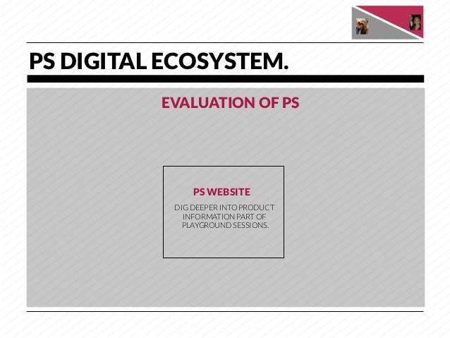 PS DIGITAL ECOSYSTEM.           EVALUATION OF PS                PS WEBSITE            DIG DEEPER INTO PRODUCT             ...