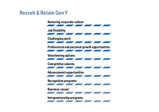 Recruiting 2020: Trends & Challenges