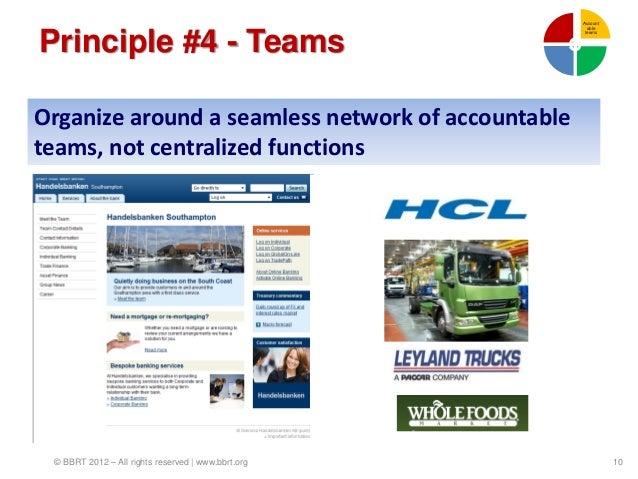 Account                                                      ablePrinciple #4 - Teams                                     ...