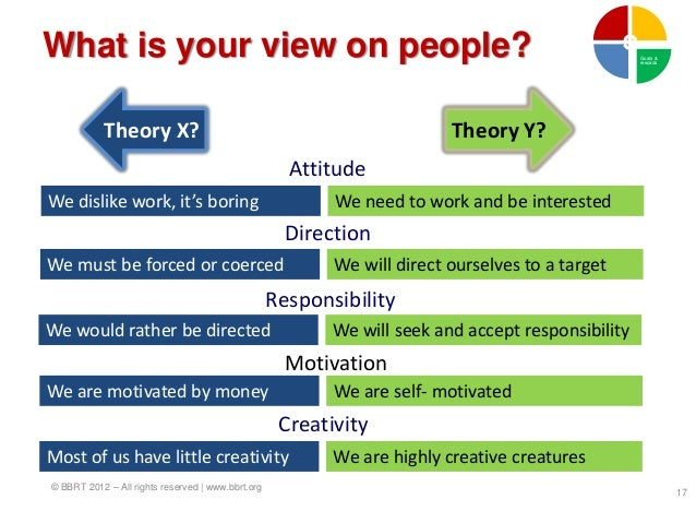 What is your view on people?                                                                       Goals &                ...