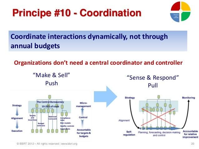 Principe #10 - Coordination                                         Plannin                                               ...