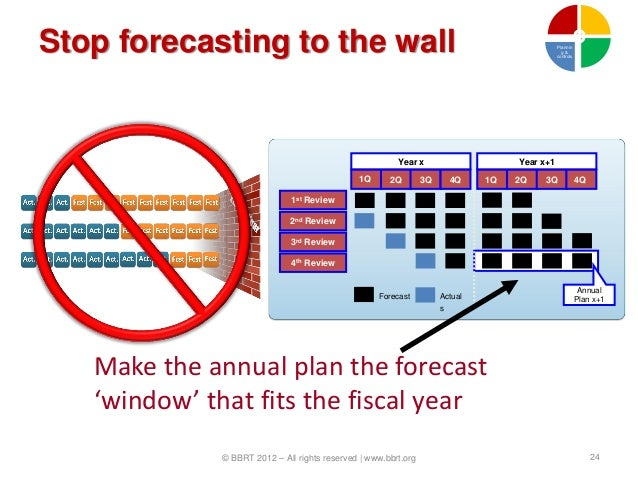 Stop forecasting to the wall                                                                   Plannin                    ...