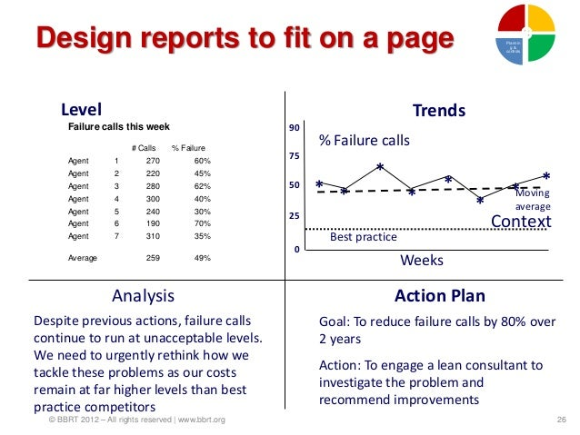 Design reports to fit on a page                                                             Plannin                       ...