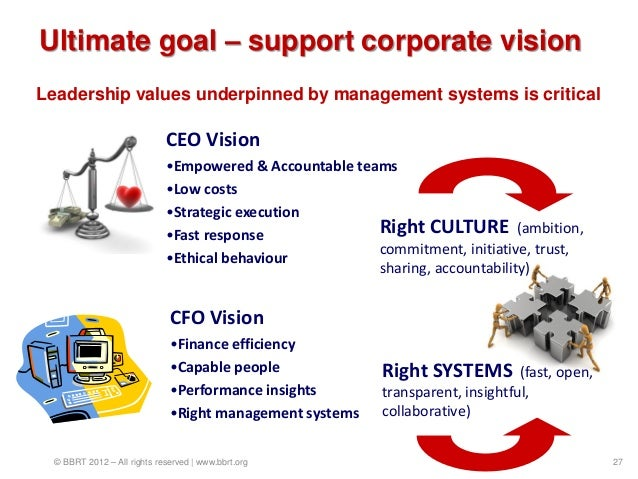 Ultimate goal – support corporate visionLeadership values underpinned by management systems is critical                   ...