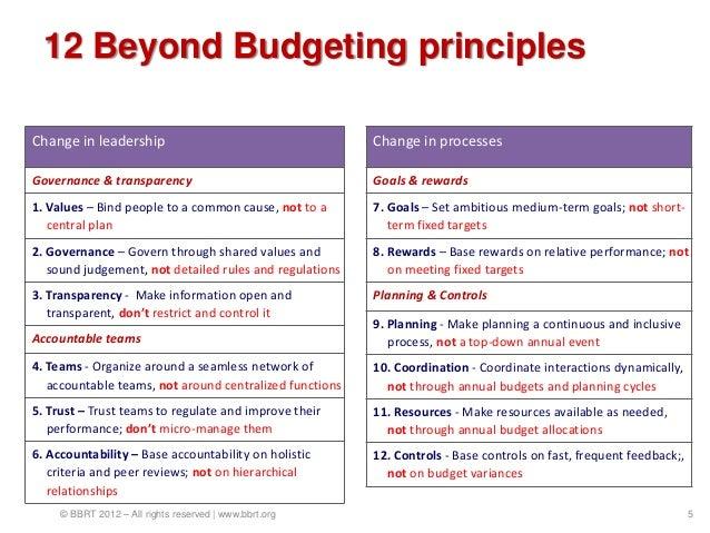 12 Beyond Budgeting principlesChange in leadership                                     Change in processesGovernance & tra...