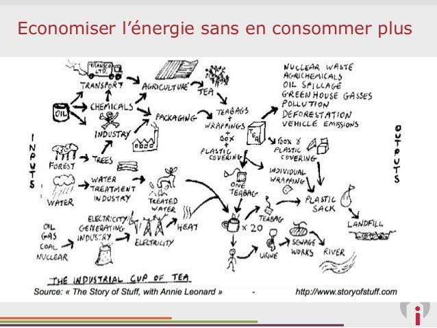 présentation conférence économiser l'énergie sans en consommer plus - Comment Economiser De L Energie Dans Une Maison