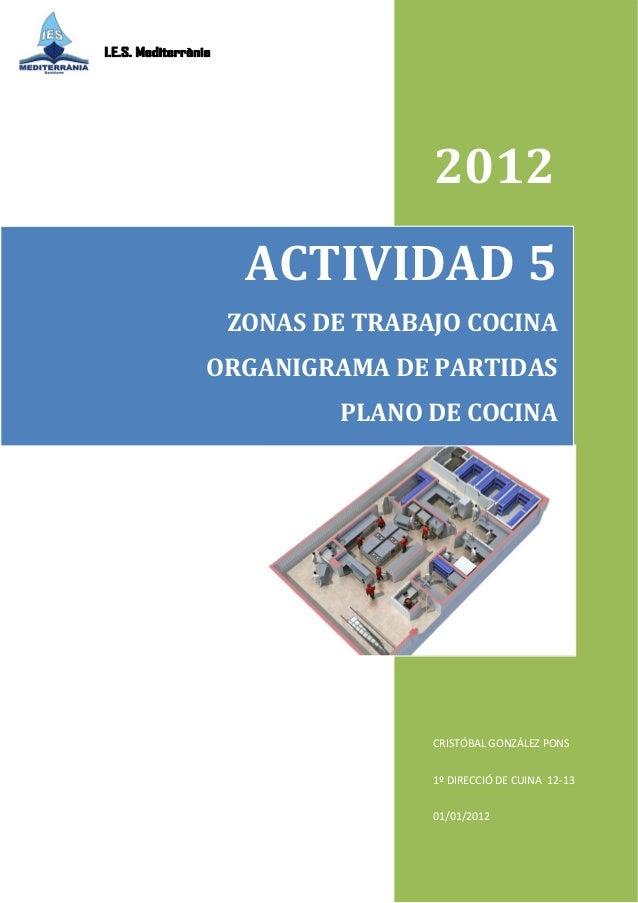2012      ACTIVIDAD5     ZONASDETRABAJOCOCINA    ORGANIGRAMADEPARTIDAS          ...