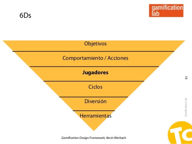 6Ds                     Objetivos      Comportamiento / Acciones                    Jugadores                             ...