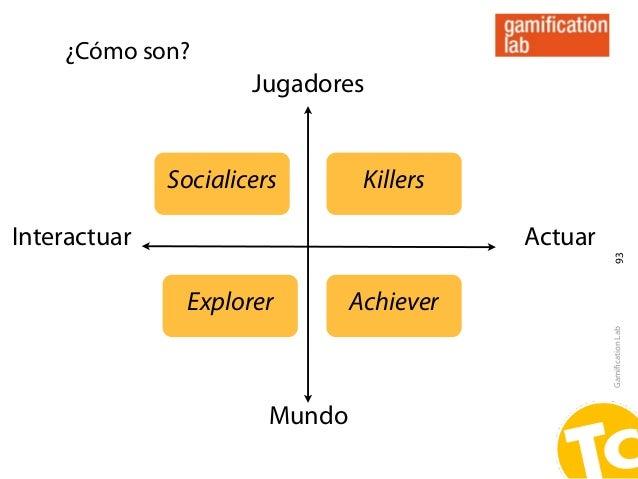 ¿Cómo son?                      Jugadores              Socialicers        KillersInteractuar                              ...