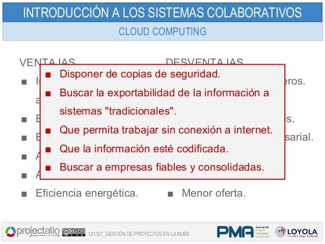 INTRODUCCIÓN A LOS SISTEMAS COLABORATIVOS                        CLOUD COMPUTINGVENTAJAS                     DESVENTAJAS  ...