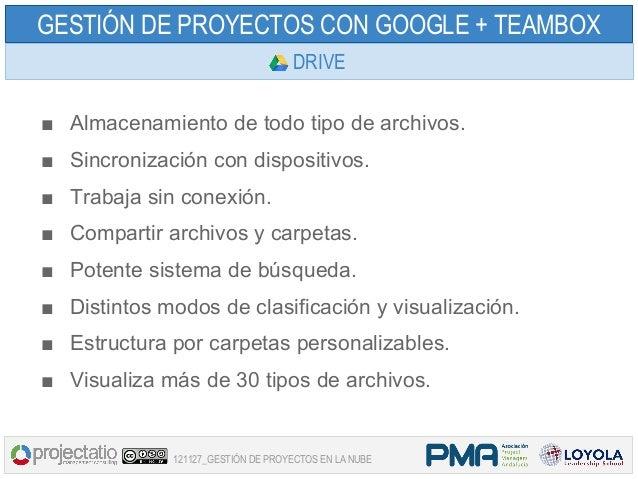 GESTIÓN DE PROYECTOS CON GOOGLE + TEAMBOX                                    DRIVE■ Almacenamiento de todo tipo de archivo...