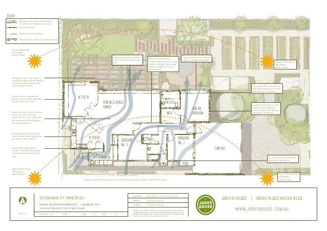 Josh 39 s house passive solar design plans for Solar house plans