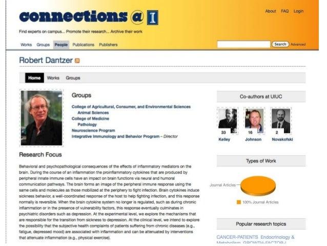 BibApp 1  3 et 4.12.2012  Michel ROLAND