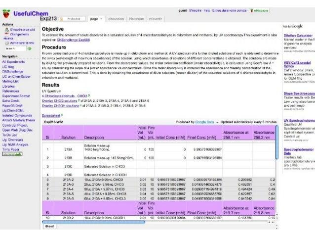 Des expérimentateurs  3 et 4.12.2012  Michel ROLAND