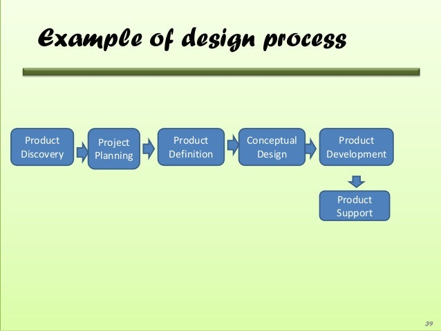 research design and methodology sample pdf