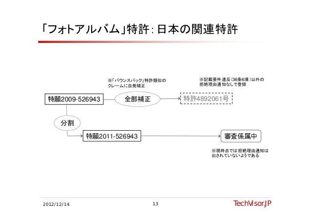 「フォトアルバム」特許:日本の関連特許                  ※「バウンスバック」特許類似の      ※記載要件違反(36条6項)以外の                  クレームに自発補正                  クレ...