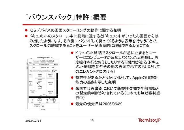 「バウンスバック」特許:概要 iOSデバイスの画面スクローリングの動作に関する発明 ドキ メントのスクロ ル中に終端に達するとドキ メントがい たん画面からは  ドキュメントのスクロール中に終端に達するとドキュメントがいったん画面からは  ...