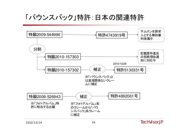 「バウンスバック」特許:日本の関連特許                                                         サムスンを請求 特願 特願2009-544996                      ...