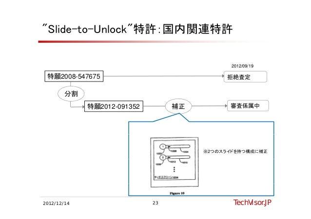 """""""Slide-to-Unlock""""特許:国内関連特許                                             2012/09/19 特願2008-547675                           ..."""