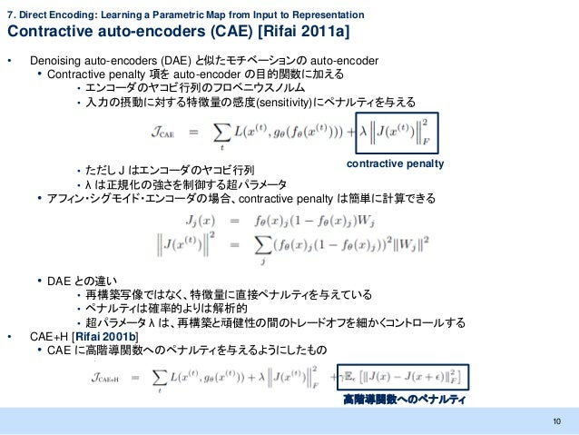 7. Direct Encoding: Learning a Parametric Map from Input to RepresentationContractive auto-encoders (CAE) [Rifai 2011a]•  ...